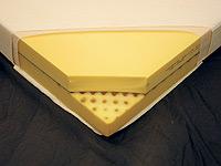 Test Materassi Altroconsumo.Materassi Test Su 64 Nuovi Modelli Altroconsumo