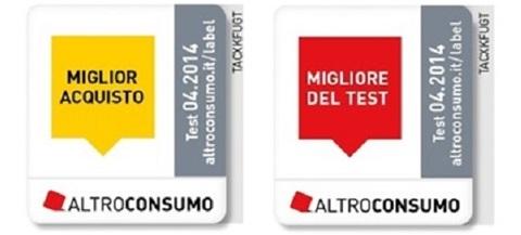 ac label