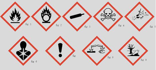 Prodotti pericolosi via libera alle nuove etichette - Altroconsumo fotovoltaico ...